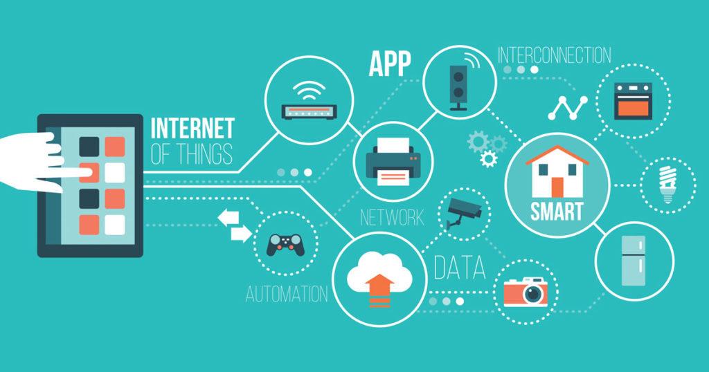 Como a Internet das Coisas pode transformar o marketing